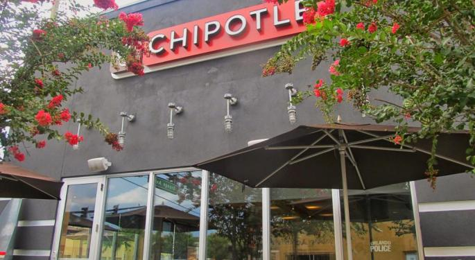 Chipotle Shares Hit New All-Time Highs: The Street Debates What's Next