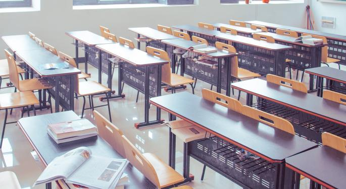 GSX Techedu IPO: What You Need To Know About The Chinese Education Company