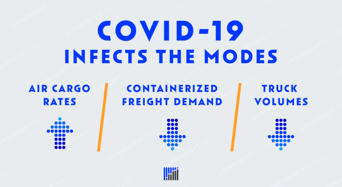 COVID-19 Infects The Modes