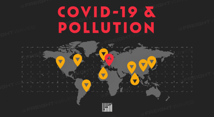 COVID-19 And Pollution