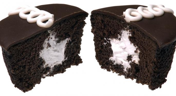 Hostess Brands Bull Case Baked In Already At Current Price