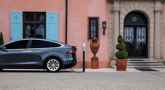 Why Tesla's $1,500 Stock Price Is 'Overheated,' Not Supported By Fundamentals