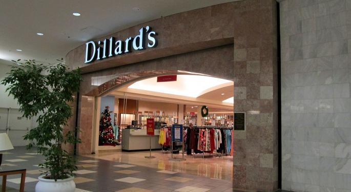 PreMarket Prep Stock Of The Day: Dillard's