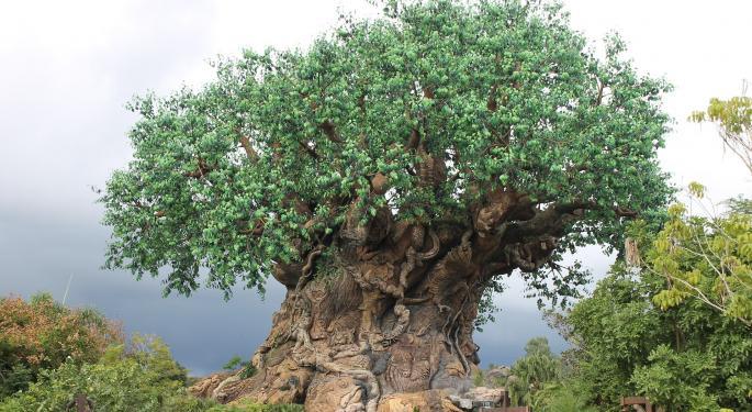 Jim Cameron And Disney Team Up To Bring Us 'Avatar' Theme Park