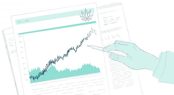 Cannabis Stock Gainers And Losers From April 1, 2020