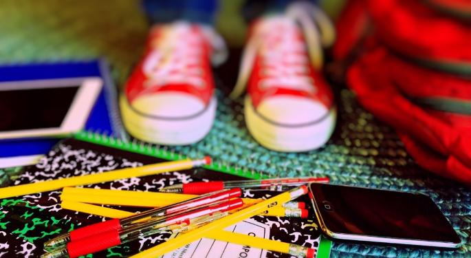 6 Retail Stocks That Could Benefit From A Record-Breaking Back-To-School Shopping Season