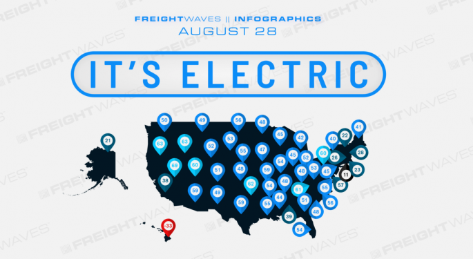 Daily Infographic: It's Electric