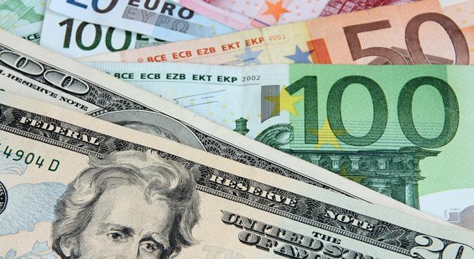 Euro Surges Against US Dollar Despite Negative Rates