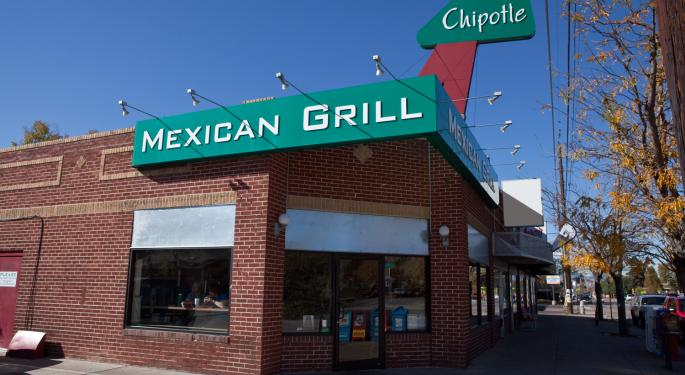 Chipotle's Q1: The Wall Street Reaction