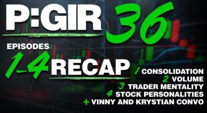 'Pennies: Going In Raw' Podcast Episode 36 Recap: Current Market Landscape, What Sectors Could Get Hot