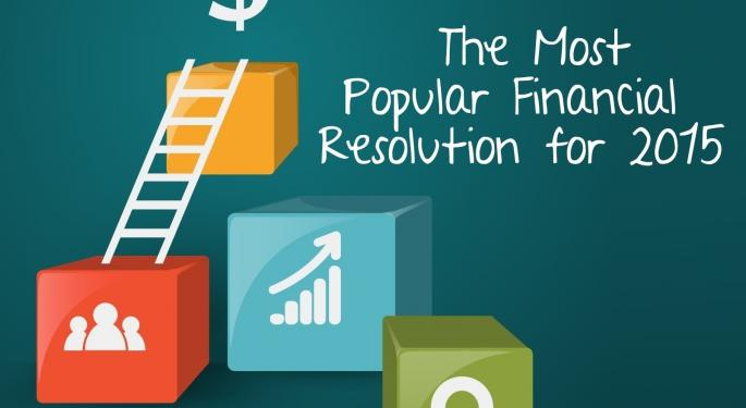 The Most Popular Financial Resolution For 2015