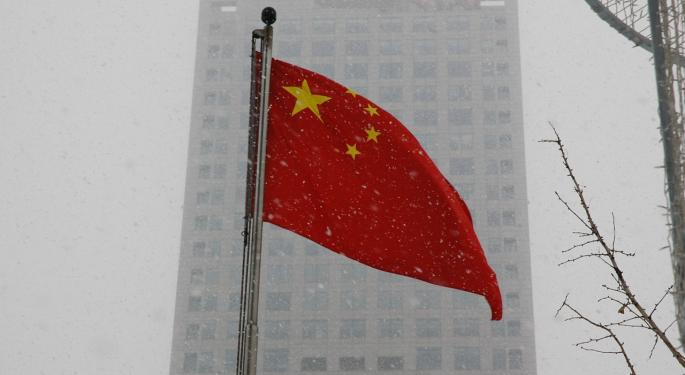 China On Track To Have A Cyclical Boom In 6-12 Months; Here's Why