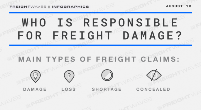 Daily Infographic: Who Is Responsible For Freight Damage?