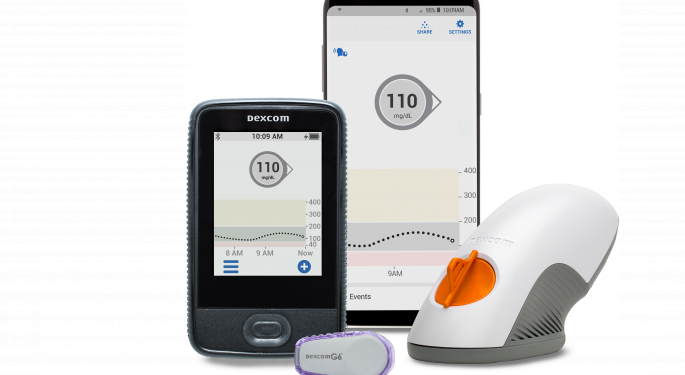 Spruce Point: Dexcom Could Fall 45-60%
