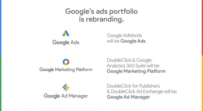 Trade Desk Touted Google's Next Big Digital Advertising Rival: WSJ