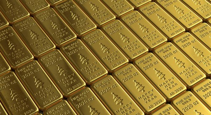Analysts Share Their Views On Gold
