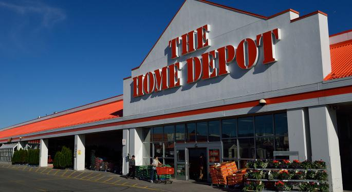 Stock Wars: Home Depot Vs. Lowe's