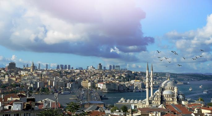 How Traders Are Treating The Turkey ETF