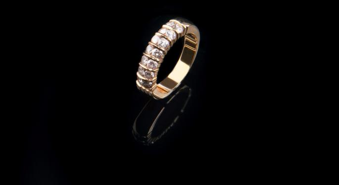Q3 Earnings Outlook For Signet Jewelers