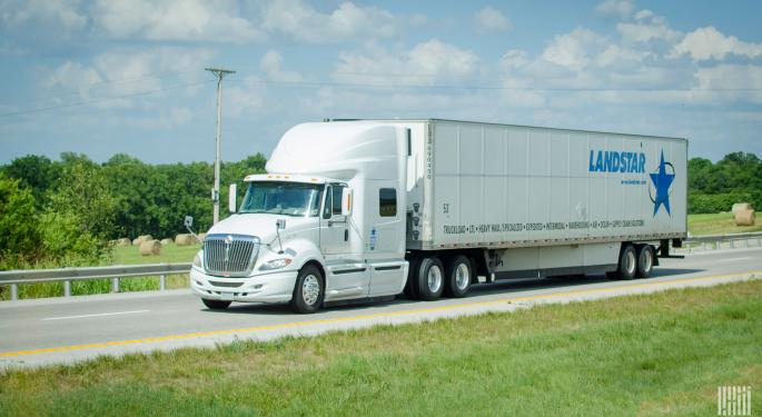Landstar First Look: Q4 Results And Q1 Guide Ahead Of Forecasts