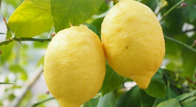 A Sampling Of Citron's Most Influential Tweets