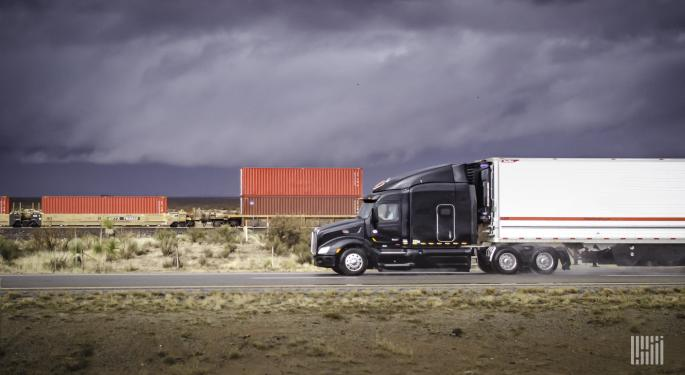 Transportation Capacity Near 2-year Low; Pricing Surges