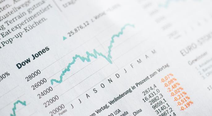 Monthly Market Recap For September, October Outlook