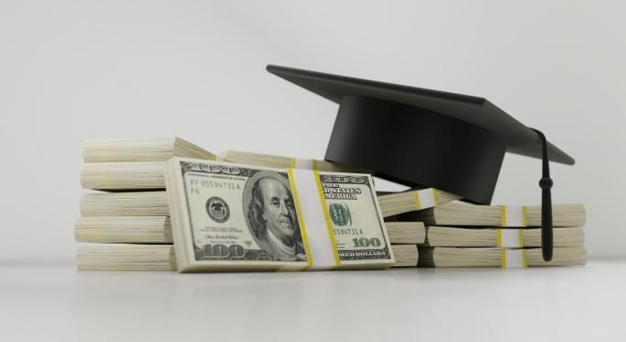 Market Volatility Could Be Wreaking Havoc On College Tuition Savings