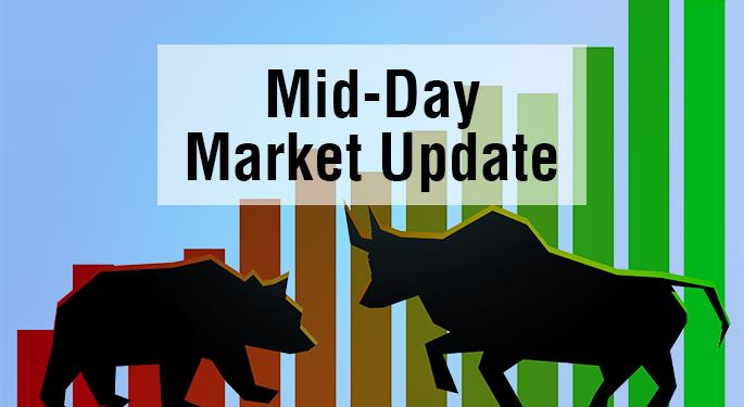 Mid-Day Market Update: Crude Oil Down 2%; Synlogic Shares Spike Higher