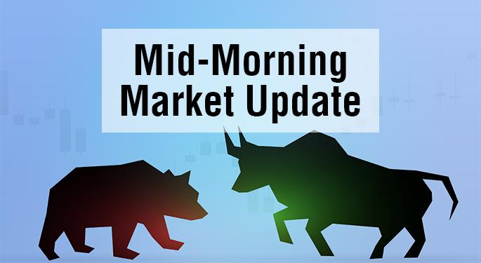 Mid-Morning Market Update: Markets Open Lower; Brooks Automation Divests Semiconductor Business For $3B