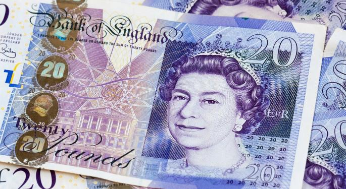 Flash Crash? The British Pound Collapsed 6% In One Minute Last Night