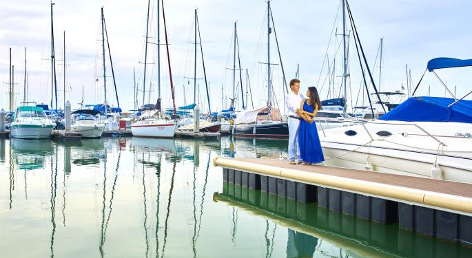 Retail Stats Show Hope For Boats