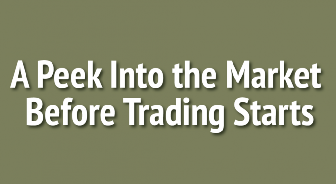 A Peek Into The Markets: US Stock Futures Up; Dow Futures Rise 100 Points