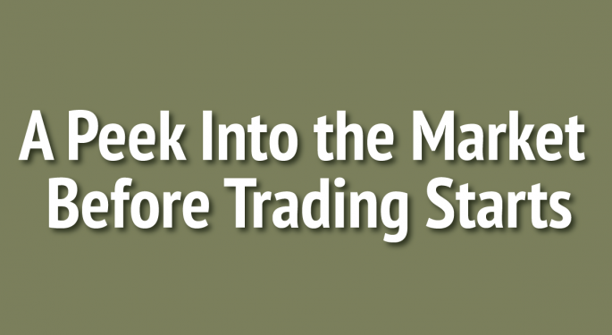 A Peek Into The Markets: US Stock Futures Gain Ahead Of PMI Data