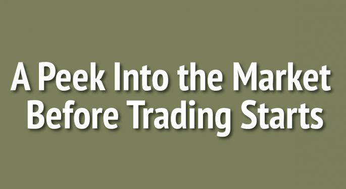 A Peek Into The Markets: U.S. Stock Futures Edge Lower Ahead Of International Trade Data