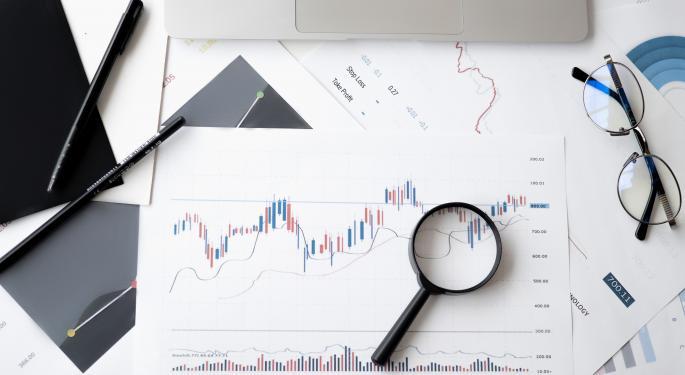 Cosaic, Iress Partner Over Market Data Analysis, Visualization Technology