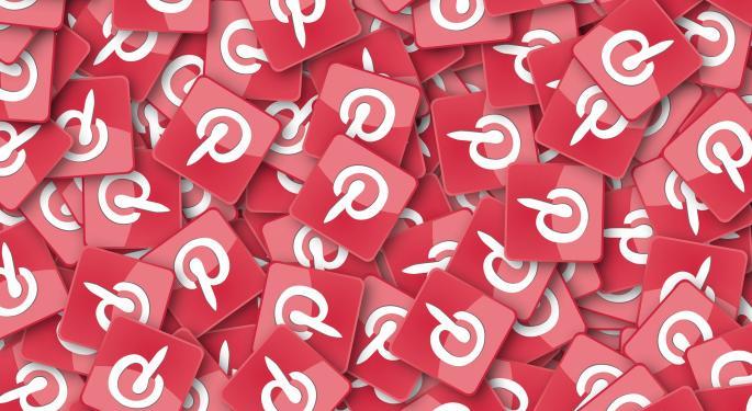 PreMarket Prep Stock Of The Day: Pinterest