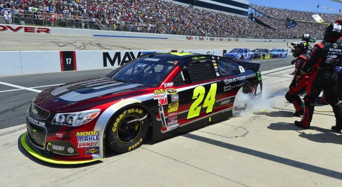 Digital Ally Surges After Announcing NASCAR Partnership