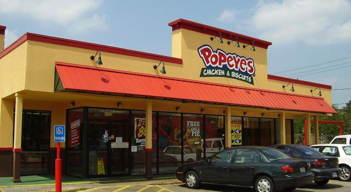 How The Popeyes Chicken Sandwich Is Helping Drive Sales Increases Despite The Pandemic