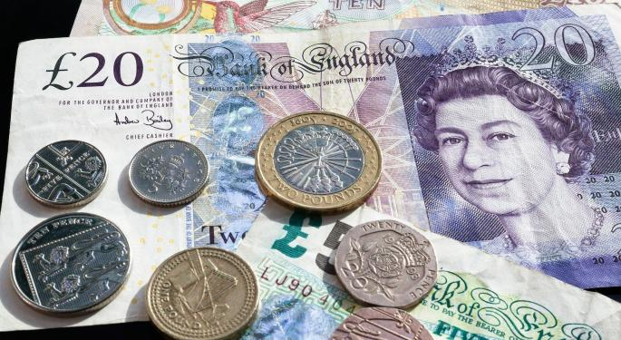 GBP/USD Forecast: Unable To Attract Investors, Neutral Above 1.2800