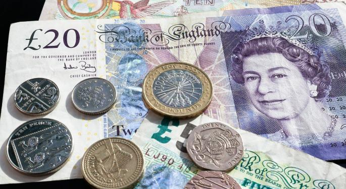 GBP/USD: Pound Ready For A Blow From The BOE