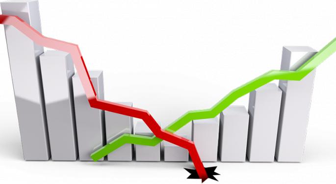 38 Stocks Moving in Thursday's Pre-Market Session