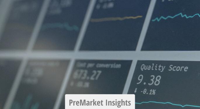 Los 10 cambios de precio objetivo más grandes del lunes