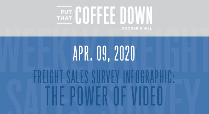 Freight Sales Survey: The Power Of Video