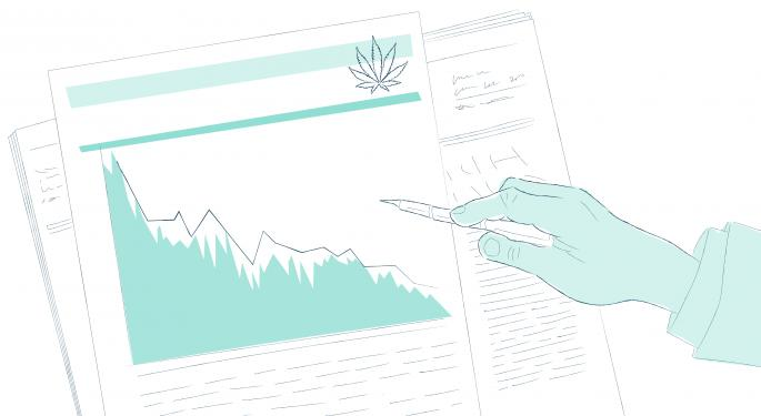 Cannabis Stock Gainers And Losers From April 3, 2020