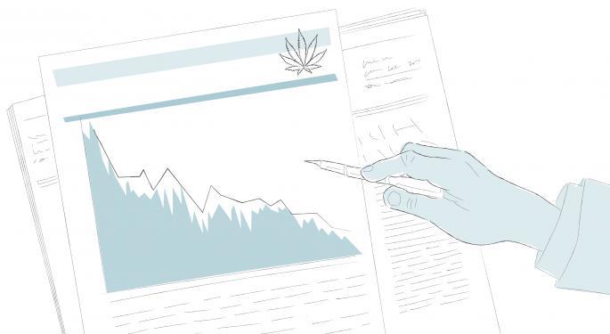 ESPAÑOL • Dividendos en ETFs MJ y THCX, Canopy Growth, Entrevista en el Cumpleaños del Duki, y Cannabis en Israel