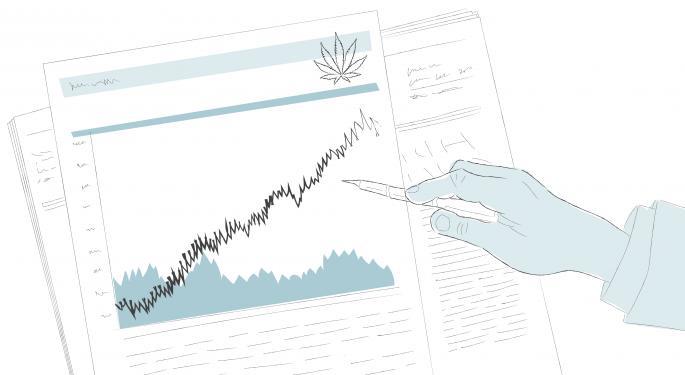ESPAÑOL • Noticias del Día: Vendedores en Corto de Cannabis Sufren, High Times Compra Dispensarios por $80M, Hablamos con Seth Rogen, y Más