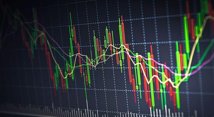 Intro To Auction Market Theory And Market Profile