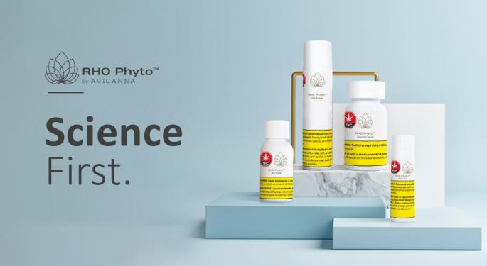Avicanna's RHO Phyto Products To Hit Shelves In Canada Retail Shops