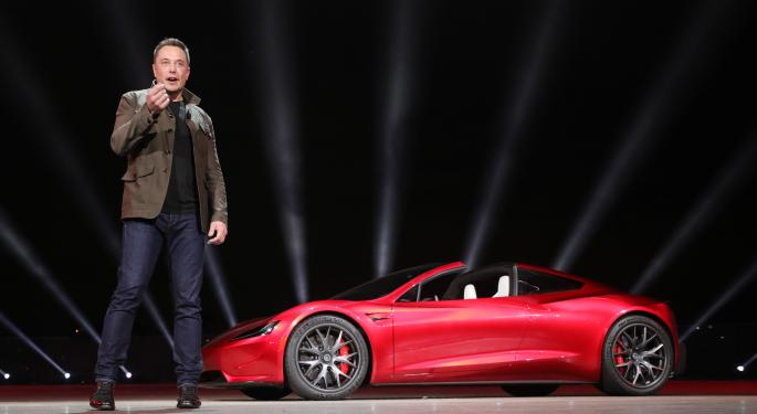 Morgan Stanley Goes All-In On Tesla Battery Day, Upgrades Stock
